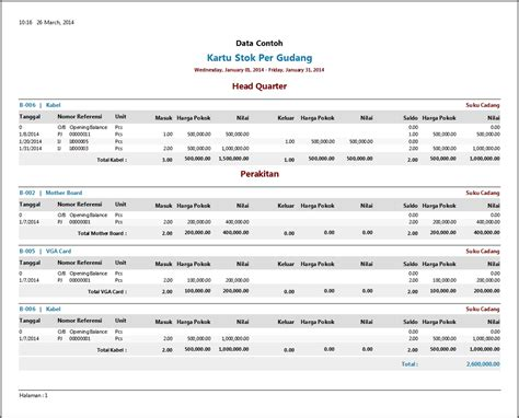 Contoh Laporan Gudang | contoh laporan persediaan software zahir accounting