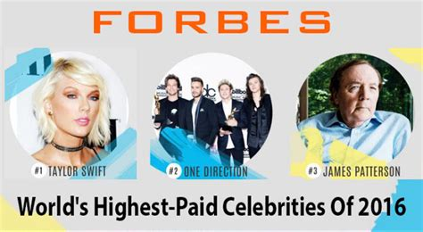 forbes list of world s 100 highest paid 2016 complete list pdf study odiaportal in