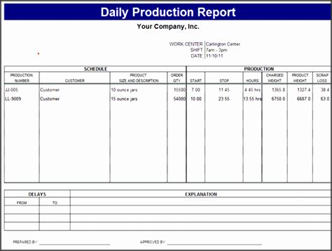 daily work report template word 10 how to create daily work schedule in excel