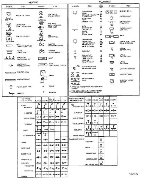 basic hvac electrical symbols basic free engine image