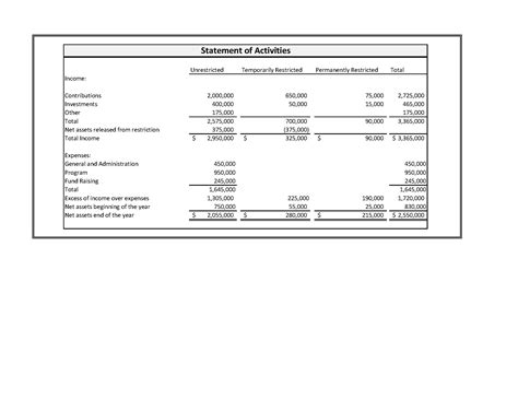best photos of non profit financial statement template