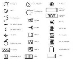 electrical schematic symbols free wiring diagram get free image about wiring diagram