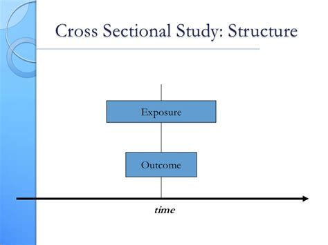 cross sectional studies exles evidence based urology