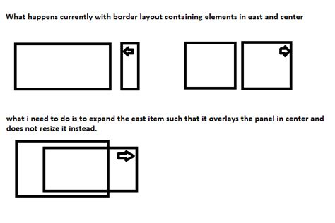extjs border layout collapsible panels with overlay in border layout extjs