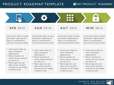 developing a business strategy template four phase business strategy timeline roadmapping