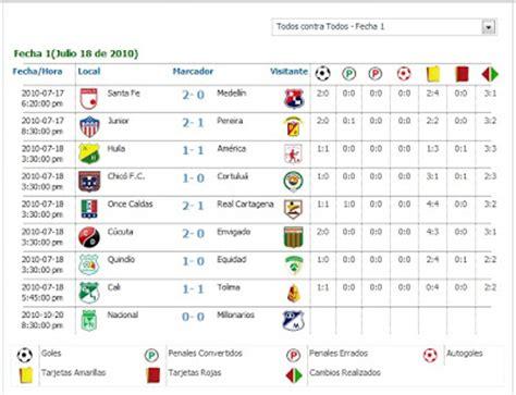 Calendario Futbol Colombiano Resultado Partidos Primera Fecha Futbol Colombiano