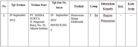 format buku surat masuk dan keluar pengurusan surat masuk dan surat keluar dengan sistem buku