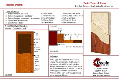 flush door section aakash presentation interior design student work