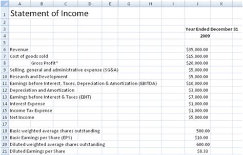 Free Income Statement Spreadsheet Template Basic Income Statement Template Excel Spreadsheet