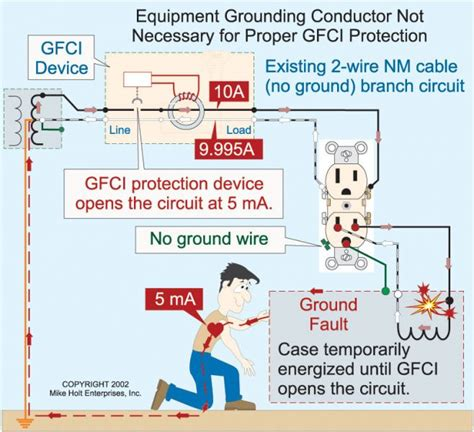 how does gfci work diagram how gfcis work electrical construction maintenance ec