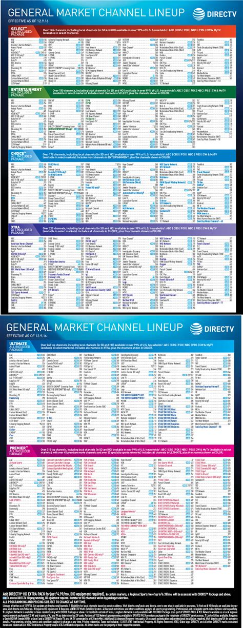 directv packages as of january 2014 grundy center ia 50638 directv satellite retailer