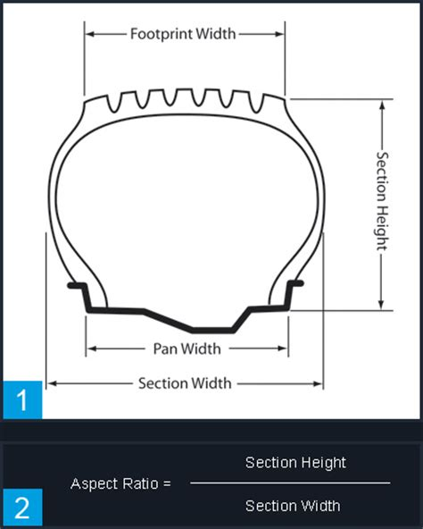 tire section width to all the wheel experts out there jeep patriot forums