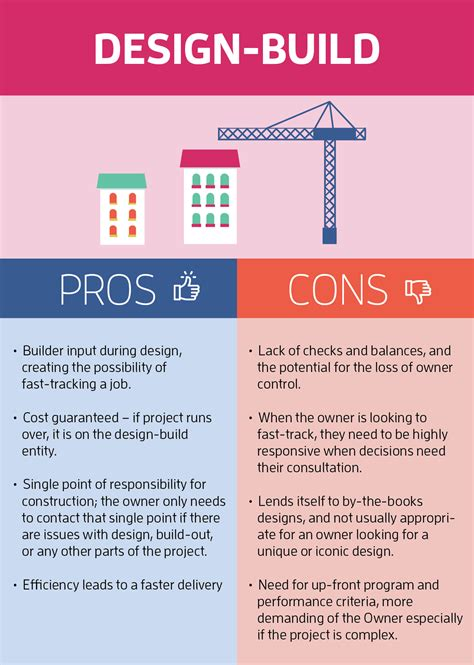 design and build contract pros and cons sl leonard owner s guide to project delivery methods