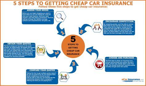 Compare Car Insurance 5 by Car Insurance Quotes Auto Insurance Company Auto