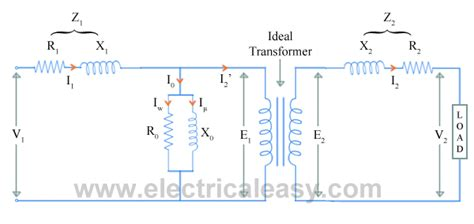 non ideal inductor impedance non ideal inductor impedance 28 images aaronscher resonant coupling networks slide bab op