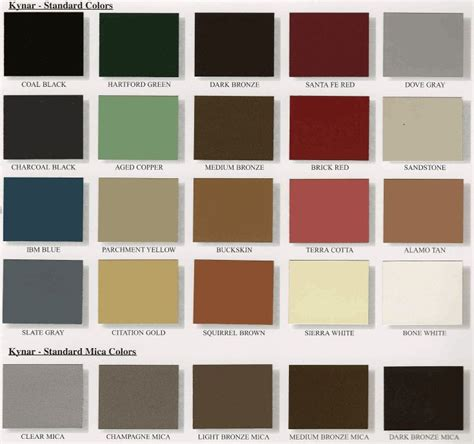 anodized finish metallic paint color chart 2017 2018 best cars reviews