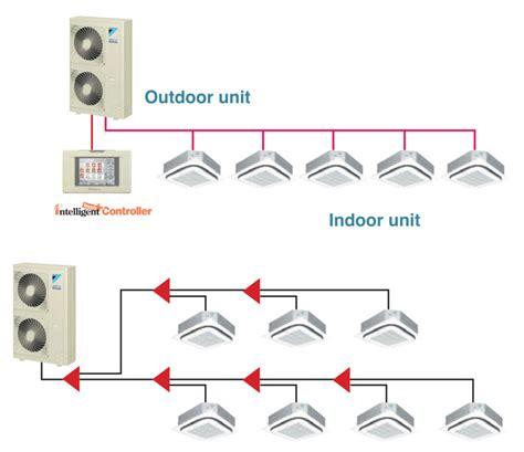 daikin fxfq 80 wiring diagrams wiring diagram schemes