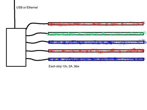 rgb wire color codes wiring diagrams repair wiring scheme