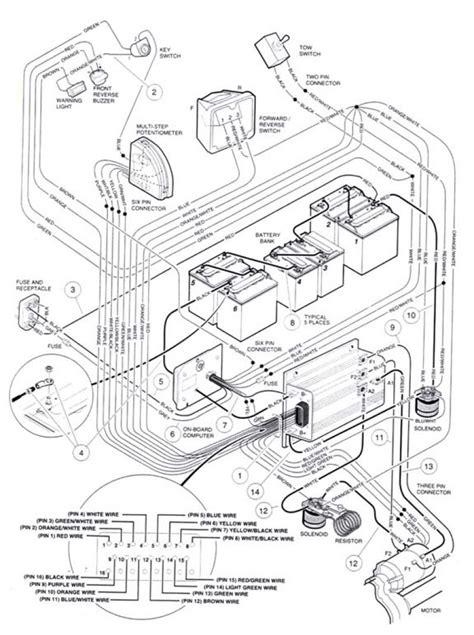 1986 Jeep Comanche Fuse Box Online Wiring Diagram