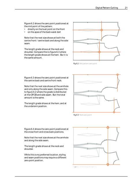 digital pattern grading grading for womenswear