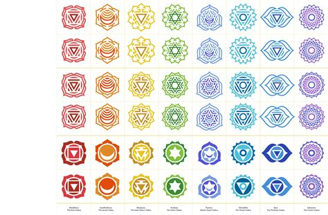 chakra symbols www imgkid com the image kid has it