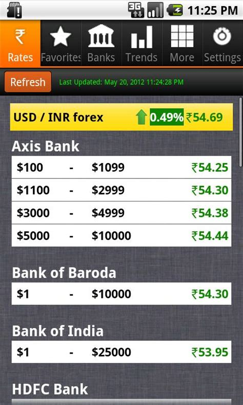 currency converter of india german dollar rate in india c to f