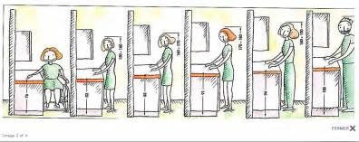 l ergonomie dans la cuisine