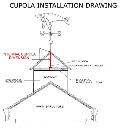 Cupola Installation installing a weathervane using a v bracket west coast weathervanes