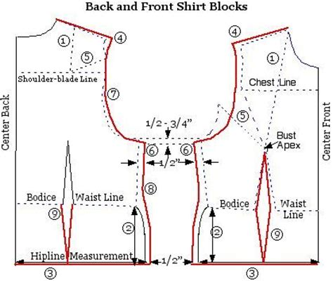ease in pattern making where to add ease to sloper to create shirt block sewing