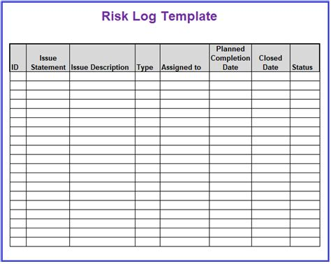 Logging And Monitoring Policy Template Risk Log Template Free Log Templates