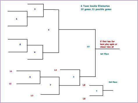 elimination tournament bracket template 7 team elimination bracket slenotary