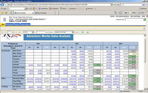 ssrs layout exles dividing the load sql server reporting services ssrs