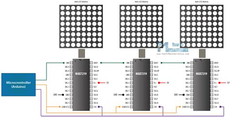 led matrix wiring diagrams wiring diagram schemes