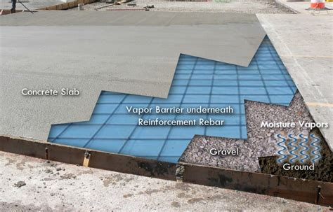 vapor barrier under house top 28 vapor barrier for concrete floor how to carpet a basement floor the family