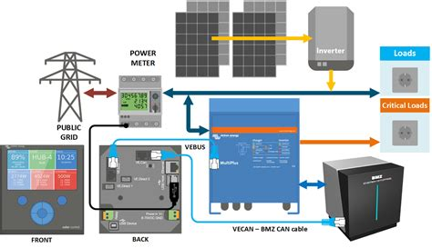 victron inverter wiring diagram 31 wiring diagram images