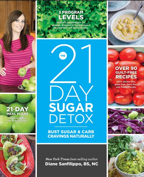Best Detox For Who Are 21 by The 21 Day Sugar Detox Starts Now