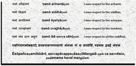 mantra meaning image gallery mantra meaning