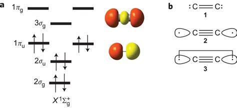 orbital diagram carbon molecular orbital diagrams diagram site