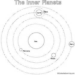 inner planets printout coloring page enchantedlearning com