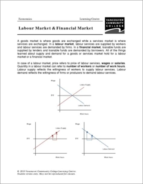 Labor Market Research Worksheet by Welcome Hosp 1960 Intro To Economics Libguides At