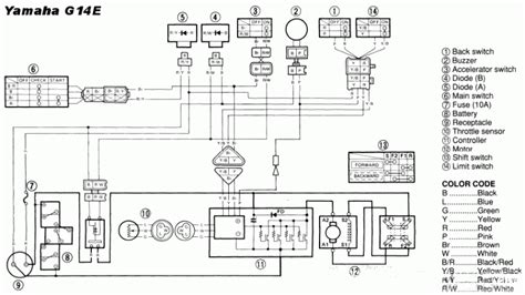 yamaha golf cart solenoid wiring 32 wiring diagram
