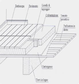 isolamento termico pavimento piano terra isolamento termico pavimento piano terra terminali
