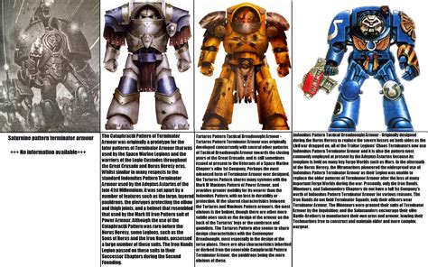 Crate And Barrel by Know Your Space Marine Terminators Pic Of The Day
