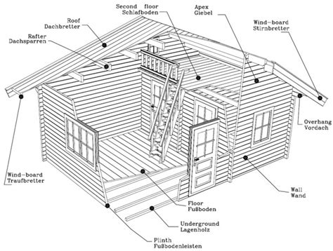 summer house construction plans summer house construction plans house and home design