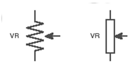 schematic symbol for variable resistor variable resistors potentiometers rheostats working principle basic electronics