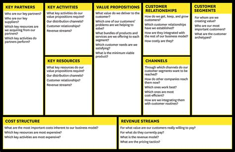 business plan model template business model for the professional service firm duri