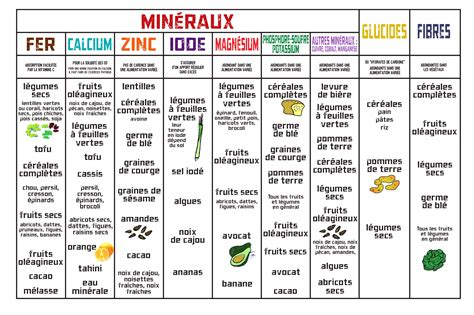 Detox Programme In Crossword Clue by Aliment Pour Diabetique Vegans Food And Detox