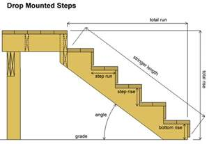 Stairs Without Stringers by Building Deck Stairs Without Stringers 187 Design And Ideas