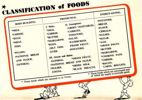 plan meals  children wartime recipes