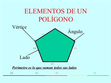 figuras geometricas y sus partes poligonos